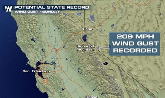 209 mph wind gust recorded in California on Sunday, Strongest ever recorded