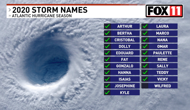 Record-breaking hurricane season runs out of traditional names, moves on to Greek alphabet