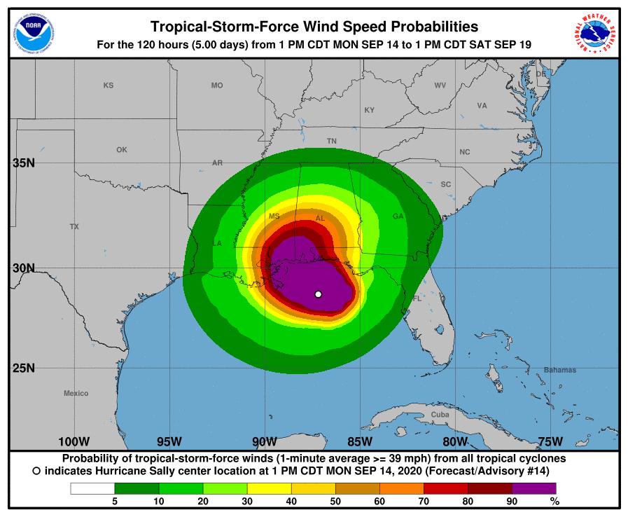 Timetable Hurricane