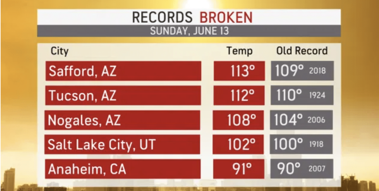 Historic heat wave brings days of dangerous temperatures and shattered records across the west